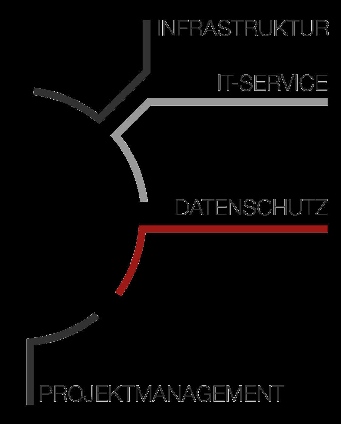 Prozessdigitalisierung Grafik